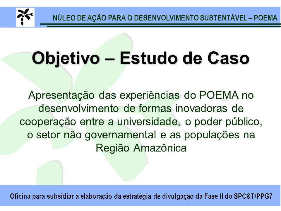NÚLEO DE AÇÃO PARA O DESENVOLVIMENTO SUSTENTÁVEL – POEMA Oficina para subsidiar a elaboração da estratégia de divulgação da Fase II do SPC&T/PPG7 Objetivo – Estudo de Caso Apresentação das experiências do POEMA no desenvolvimento de formas inovadoras de cooperação entre a universidade, o poder público, o setor não governamental e as populações na Região Amazônica