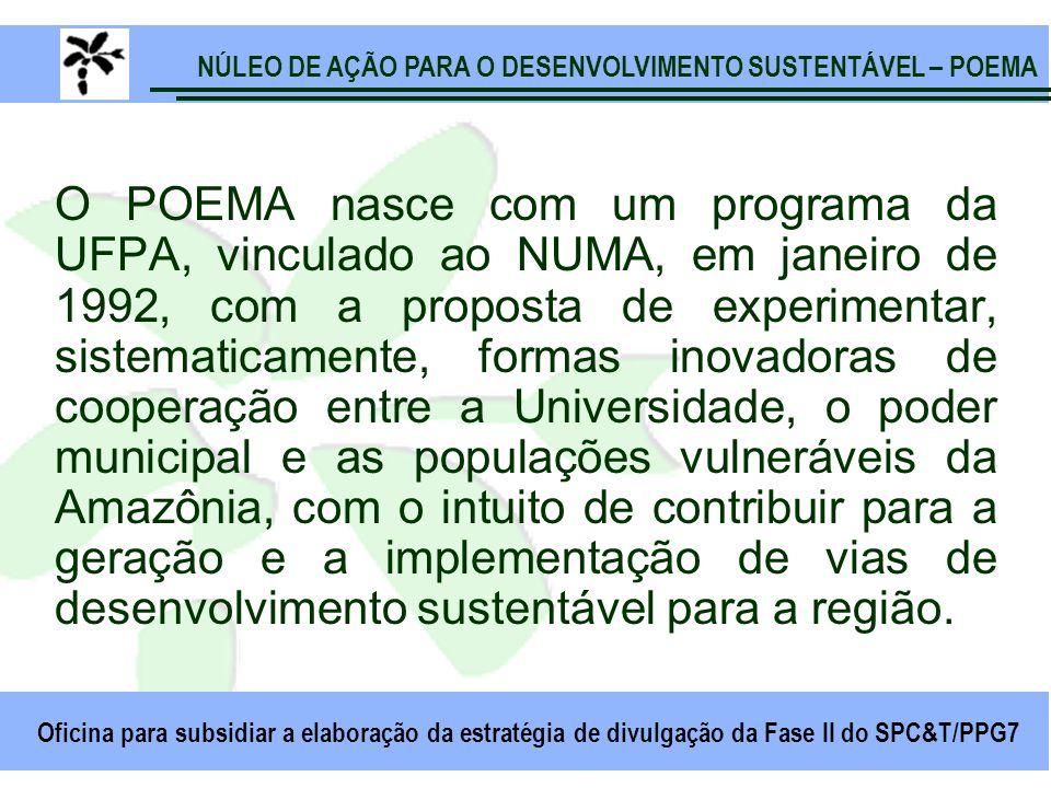 NÚLEO DE AÇÃO PARA O DESENVOLVIMENTO SUSTENTÁVEL – POEMA Oficina para subsidiar a elaboração da estratégia de divulgação da Fase II do SPC&T/PPG7 O POEMA nasce com um programa da UFPA, vinculado ao NUMA, em janeiro de 1992, com a proposta de experimentar, sistematicamente, formas inovadoras de cooperação entre a Universidade, o poder municipal e as populações vulneráveis da Amazônia, com o intuito de contribuir para a geração e a implementação de vias de desenvolvimento sustentável para a região.