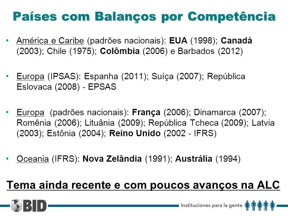 Países com Balanços por Competência América e Caribe (padrões nacionais): EUA (1998); Canadá (2003); Chile (1975); Colômbia (2006) e Barbados (2012) Europa (IPSAS): Espanha (2011); Suíça (2007); República Eslovaca (2008) - EPSAS Europa (padrões nacionais): França (2006); Dinamarca (2007); Romênia (2006); Lituânia (2009); República Tcheca (2009); Latvia (2003); Estônia (2004); Reino Unido (2002 - IFRS) Oceania (IFRS): Nova Zelândia (1991); Austrália (1994) Tema ainda recente e com poucos avanços na ALC