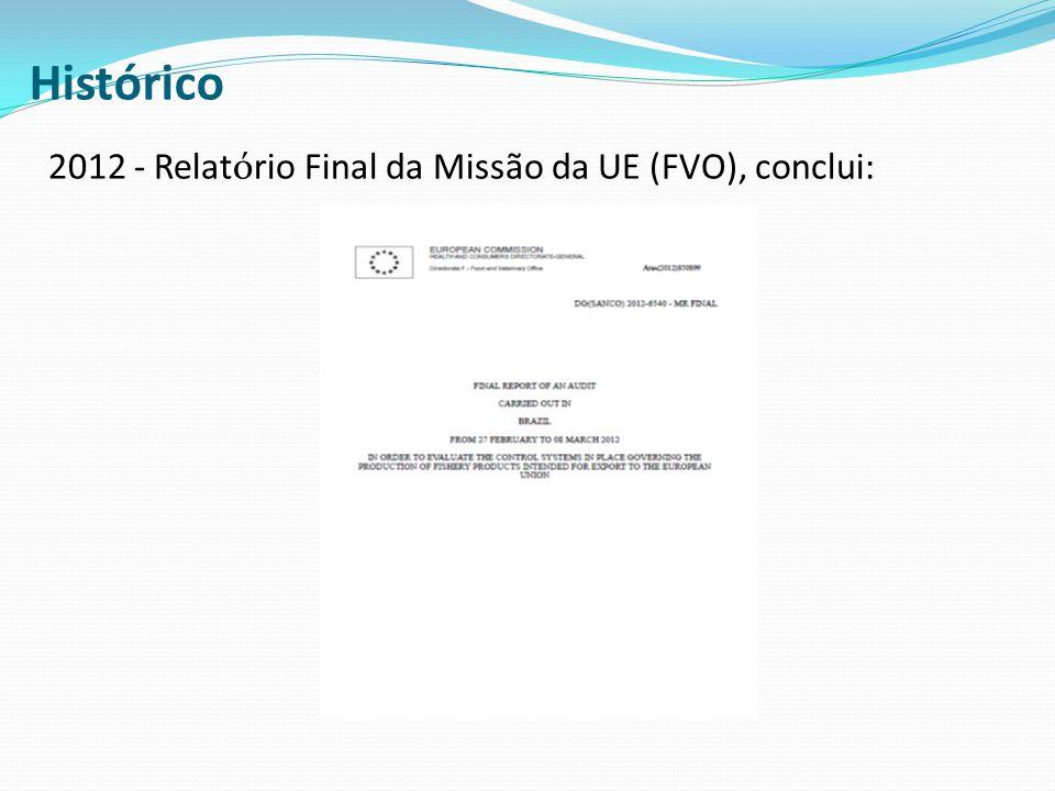 Histórico 2012 - Relatório Final da Missão da UE (FVO), conclui: