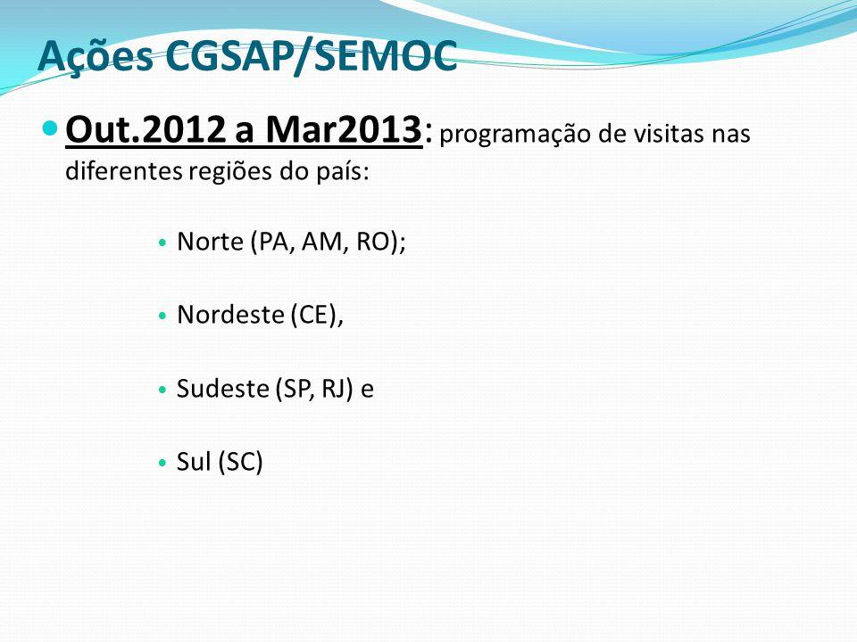 Ações CGSAP/SEMOC Out.2012 a Mar2013: programação de visitas nas diferentes regiões do país: Norte (PA, AM, RO); Nordeste (CE), Sudeste (SP, RJ) e Sul