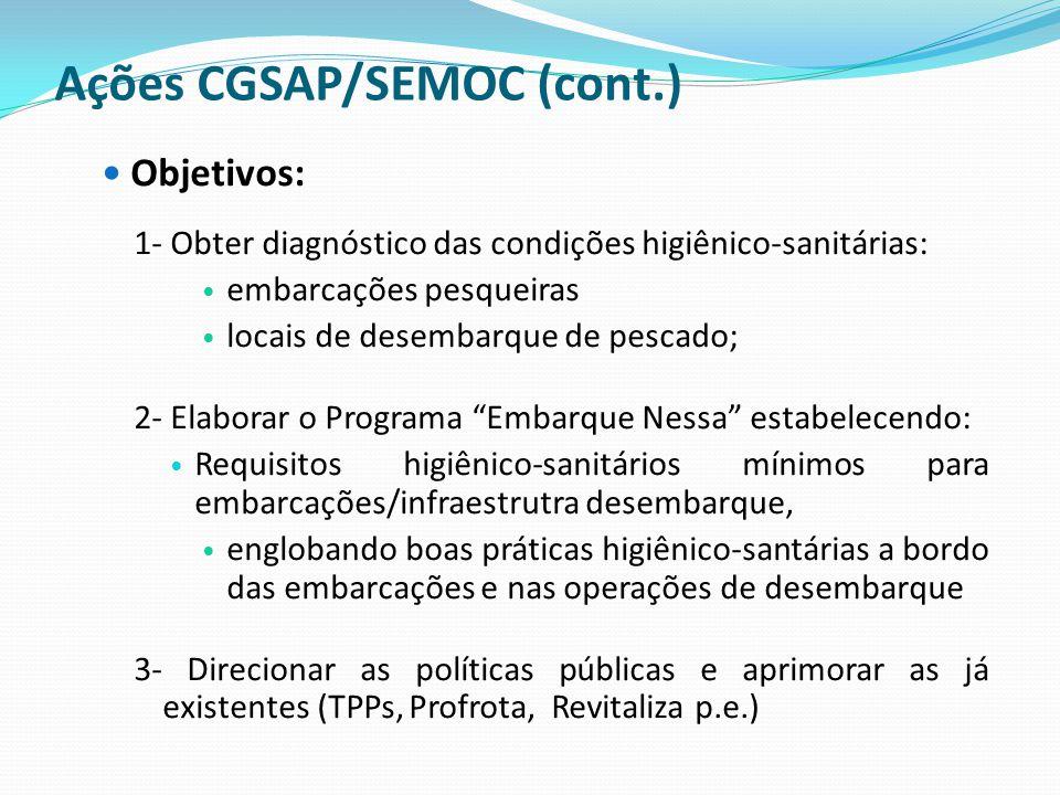 Ações CGSAP/SEMOC (cont.) Objetivos: 1- Obter diagnóstico das condições higiênico-sanitárias: embarcações pesqueiras locais de desembarque de pescado;