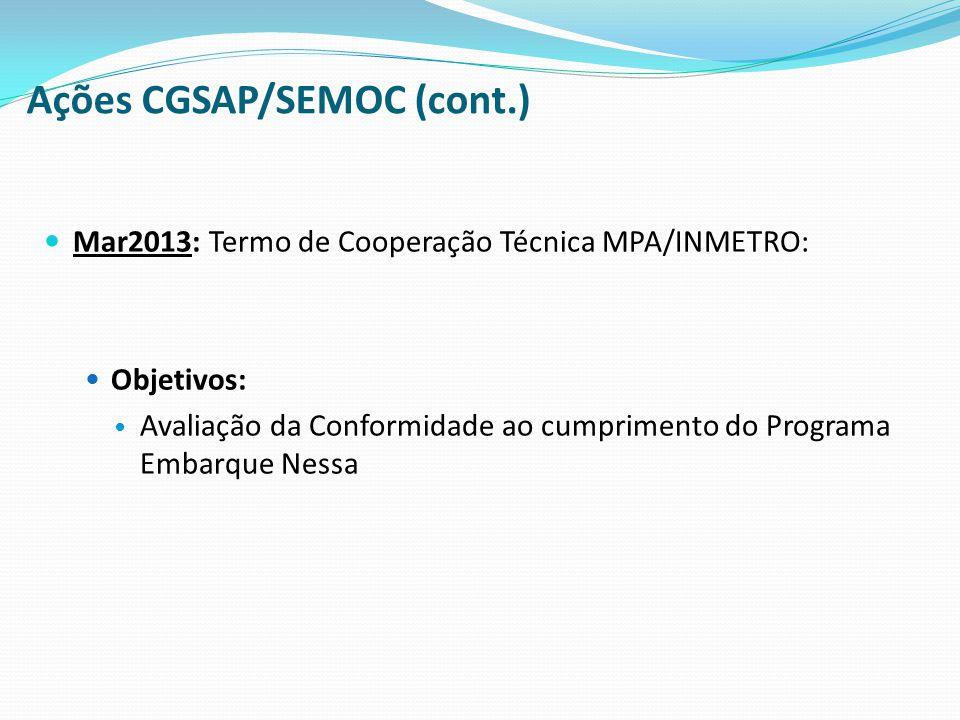 Ações CGSAP/SEMOC (cont.) Mar2013: Termo de Cooperação Técnica MPA/INMETRO: Objetivos: Avaliação da Conformidade ao cumprimento do Programa Embarque N