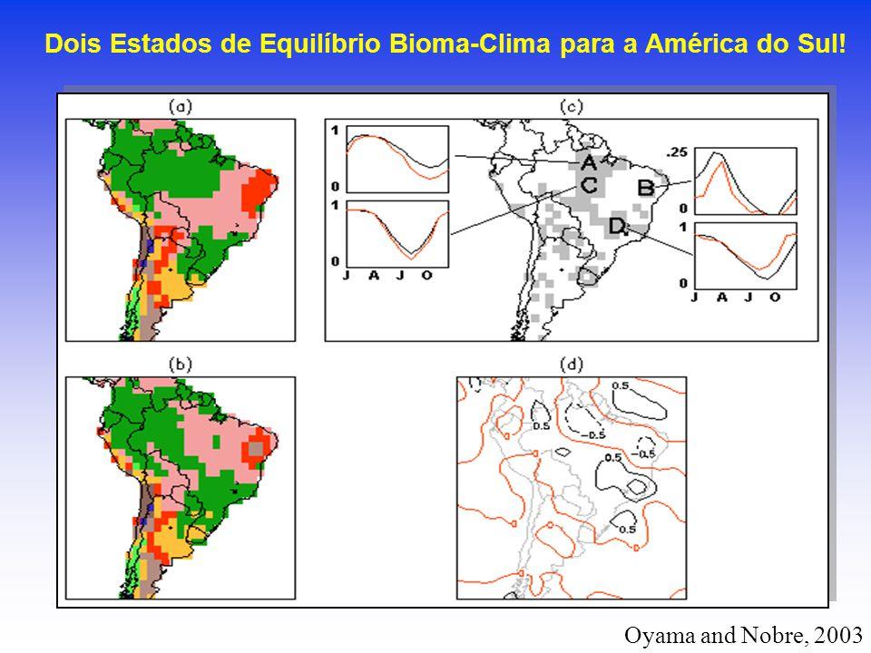 Oyama and Nobre, 2003 Dois Estados de Equilíbrio Bioma-Clima para a América do Sul!