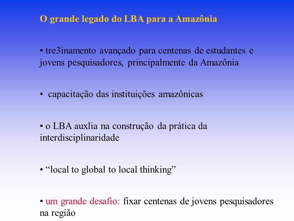 O grande legado do LBA para a Amazônia tre3inamento avançado para centenas de estudantes e jovens pesquisadores, principalmente da Amazônia capacitação das instituições amazônicas o LBA auxlia na construção da prática da interdisciplinaridade local to global to local thinking um grande desafio: fixar centenas de jovens pesquisadores na região