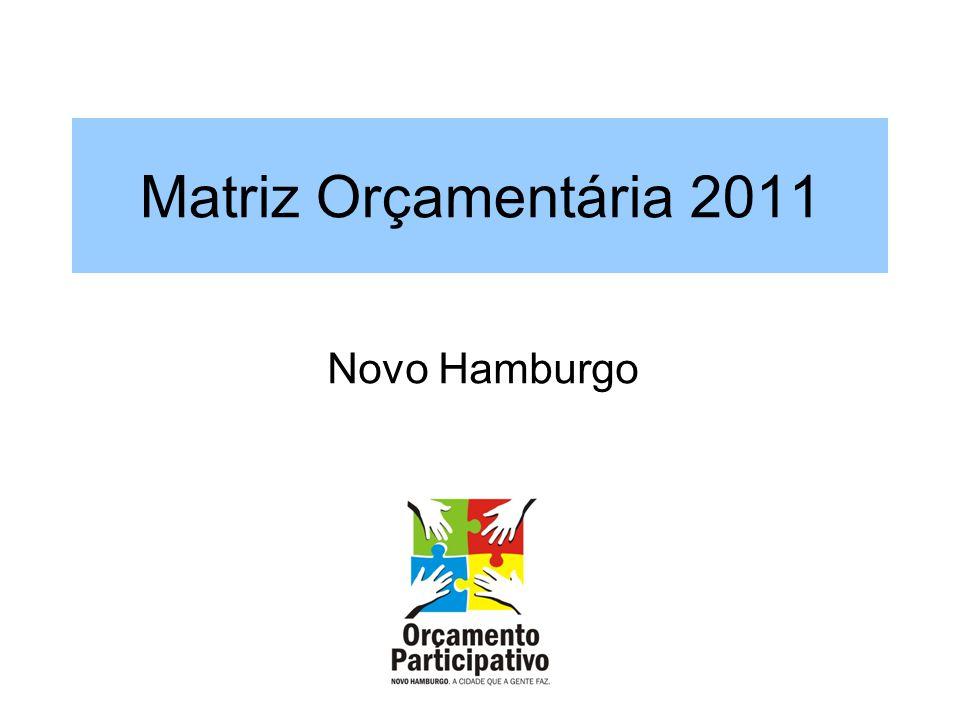 Matriz Orçamentária 2011 Novo Hamburgo