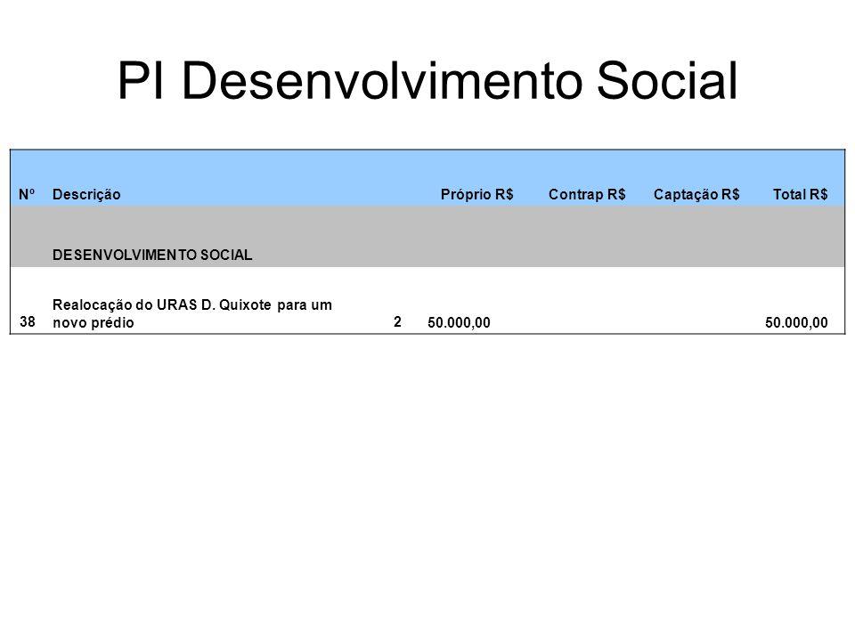 PI Desenvolvimento Social NºDescriçãoPróprio R$Contrap R$Captação R$Total R$ DESENVOLVIMENTO SOCIAL 38 Realocação do URAS D.