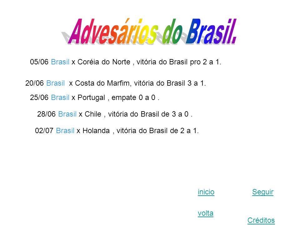 05/06 Brasil x Coréia do Norte, vitória do Brasil pro 2 a 1. 20/06 Brasil x Costa do Marfim, vitória do Brasil 3 a 1. 25/06 Brasil x Portugal, empate