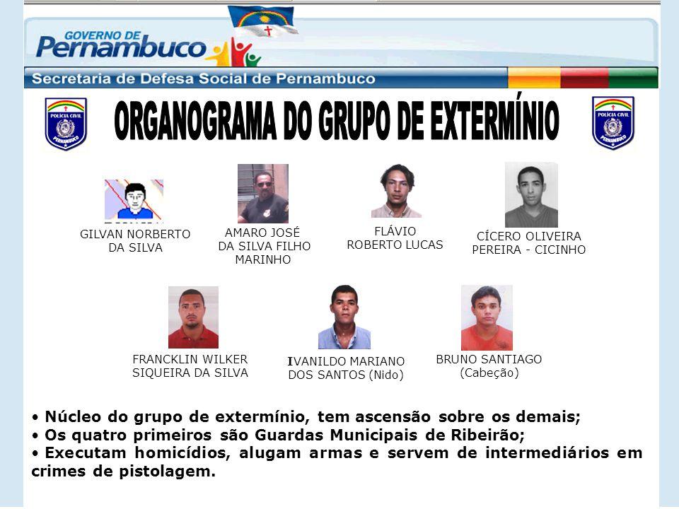 Núcleo do grupo de extermínio, tem ascensão sobre os demais; Os quatro primeiros são Guardas Municipais de Ribeirão; Executam homicídios, alugam armas
