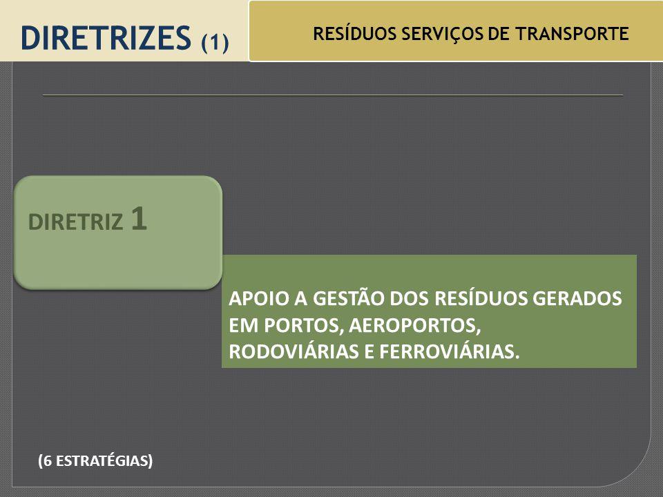 DIRETRIZES (1) RESÍDUOS SERVIÇOS DE TRANSPORTE APOIO A GESTÃO DOS RESÍDUOS GERADOS EM PORTOS, AEROPORTOS, RODOVIÁRIAS E FERROVIÁRIAS.