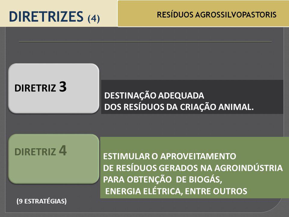 DESTINAÇÃO ADEQUADA DOS RESÍDUOS DA CRIAÇÃO ANIMAL.