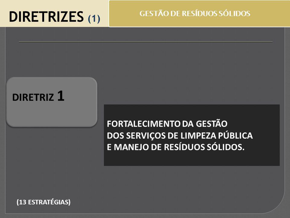 DIRETRIZES (1) GESTÃO DE RESÍDUOS SÓLIDOS DIRETRIZ 1 (13 ESTRATÉGIAS) FORTALECIMENTO DA GESTÃO DOS SERVIÇOS DE LIMPEZA PÚBLICA E MANEJO DE RESÍDUOS SÓLIDOS.