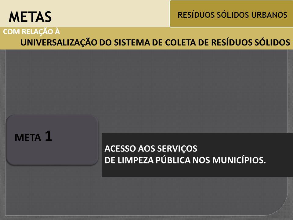 COM RELAÇÃO À UNIVERSALIZAÇÃO DO SISTEMA DE COLETA DE RESÍDUOS SÓLIDOS METAS RESÍDUOS SÓLIDOS URBANOS ACESSO AOS SERVIÇOS DE LIMPEZA PÚBLICA NOS MUNICÍPIOS.