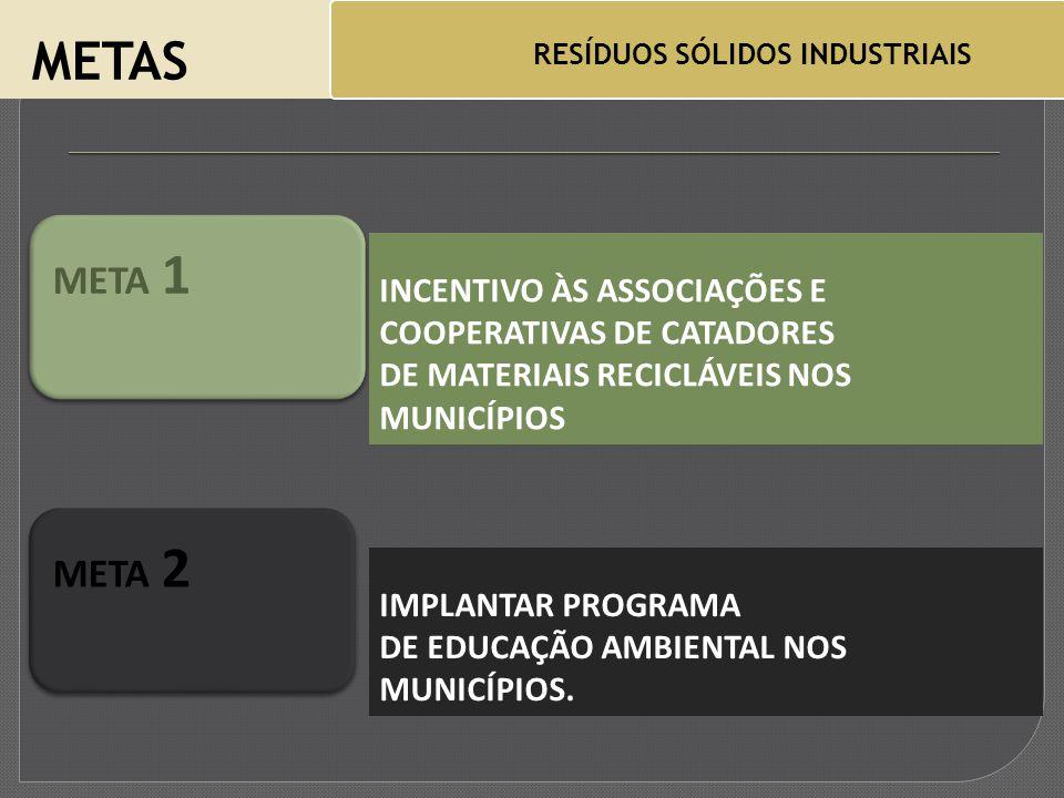 METAS RESÍDUOS SÓLIDOS INDUSTRIAIS INCENTIVO ÀS ASSOCIAÇÕES E COOPERATIVAS DE CATADORES DE MATERIAIS RECICLÁVEIS NOS MUNICÍPIOS META 1 IMPLANTAR PROGRAMA DE EDUCAÇÃO AMBIENTAL NOS MUNICÍPIOS.