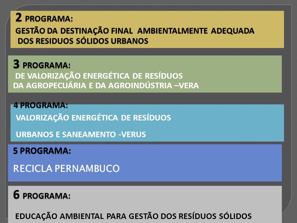 2 PROGRAMA: GESTÃO DA DESTINAÇÃO FINAL AMBIENTALMENTE ADEQUADA DOS RESIDUOS SÓLIDOS URBANOS 3 PROGRAMA: 3 PROGRAMA: DE VALORIZAÇÃO ENERGÉTICA DE RESÍDUOS DA AGROPECUÁRIA E DA AGROINDÚSTRIA –VERA 4 PROGRAMA: 4 PROGRAMA: VALORIZAÇÃO ENERGÉTICA DE RESÍDUOS URBANOS E SANEAMENTO -VERUS 5 PROGRAMA: RECICLA PERNAMBUCO 6 PROGRAMA: 6 PROGRAMA: EDUCAÇÃO AMBIENTAL PARA GESTÃO DOS RESÍDUOS SÓLIDOS