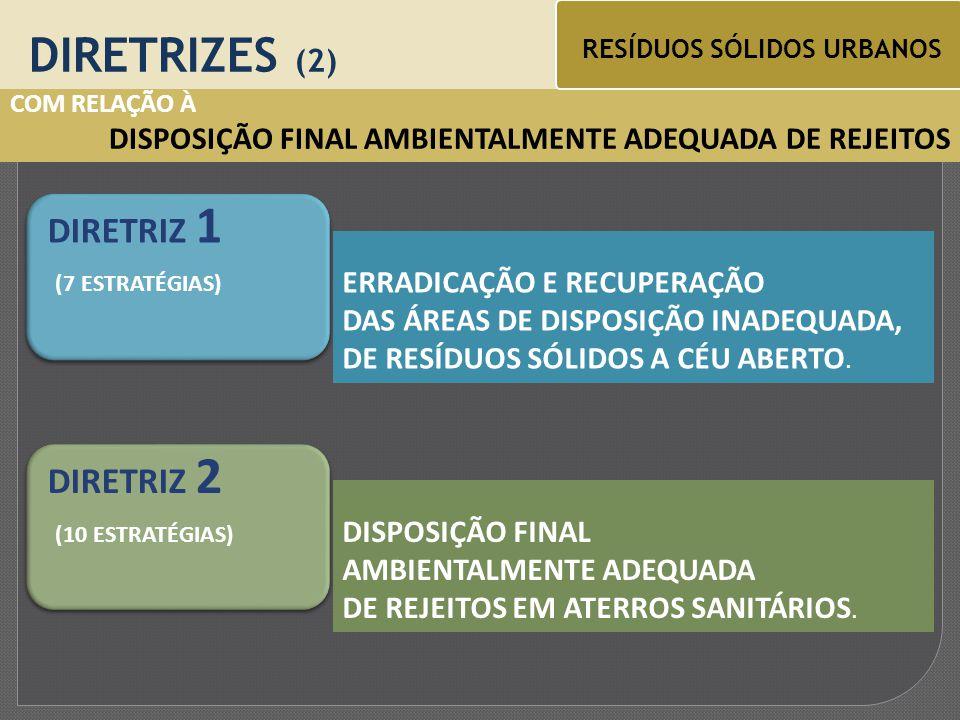 CONHECIMENTO DA SITUAÇÃO ATUAL DOS RESÍDUOS AGROSSILVOPASTORIS NO ESTADO NOS MUNICÍPIOS METAS RESÍDUOS AGROSSILVOPASTORIS META 1 FISCALIZAÇÃO DA IMPLANTAÇÃO DA LOGÍSTICA REVERSA DE RESÍDUOS AGROSSILVOPASTORIS NOS MUNICÍPIOS META 2 DESTINAÇÃO ADEQUADA DOS RESÍDUOS DA CRIAÇÃO ANIMAL NOS MUNICÍPIOS META 3