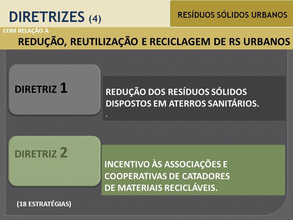 COM RELAÇÃO À REDUÇÃO, REUTILIZAÇÃO E RECICLAGEM DE RS URBANOS REDUÇÃO DOS RESÍDUOS SÓLIDOS DISPOSTOS EM ATERROS SANITÁRIOS..