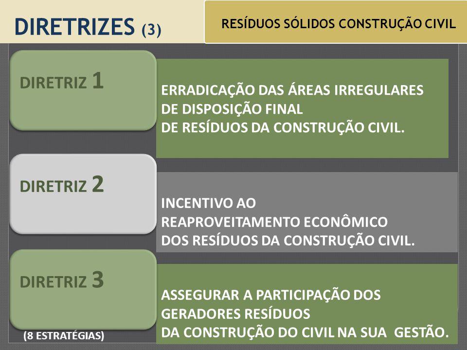 DIRETRIZES (3) RESÍDUOS SÓLIDOS CONSTRUÇÃO CIVIL ERRADICAÇÃO DAS ÁREAS IRREGULARES DE DISPOSIÇÃO FINAL DE RESÍDUOS DA CONSTRUÇÃO CIVIL.