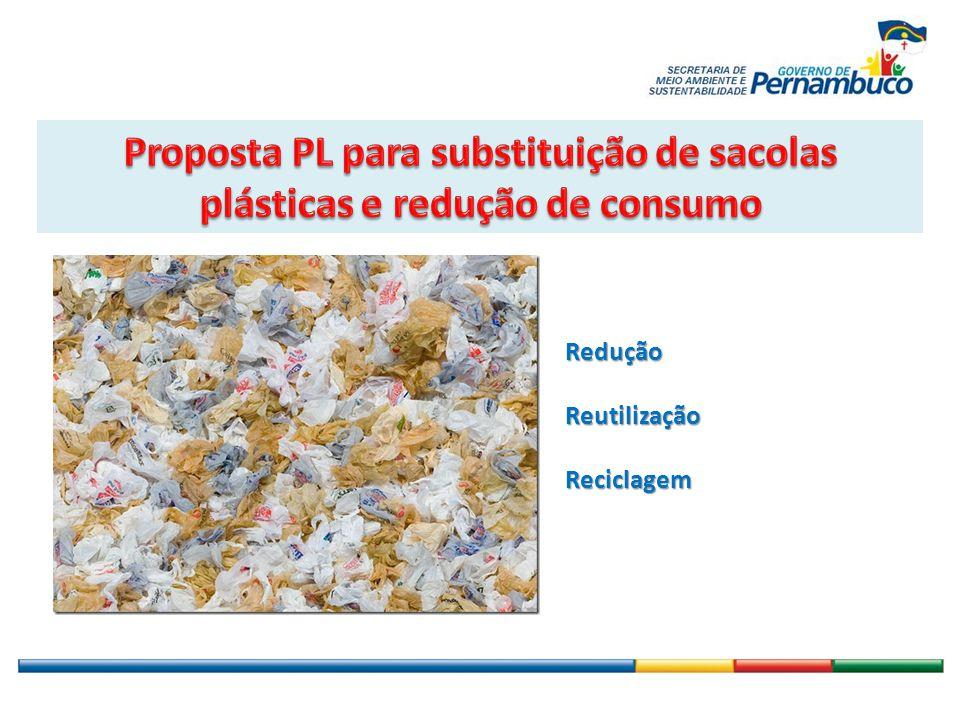 ReduçãoReutilizaçãoReciclagem