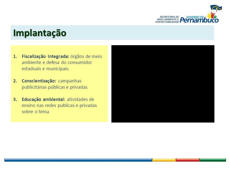 1.Fiscalização Integrada: órgãos de meio ambiente e defesa do consumidor estaduais e municipais.