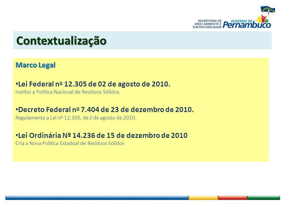 Contextualização Marco Legal Lei Federal n o 12.305 de 02 de agosto de 2010.