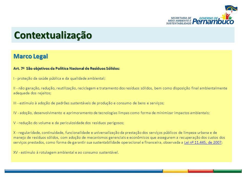 Contextualização Marco Legal Art. 7 o São objetivos da Política Nacional de Resíduos Sólidos: Art.