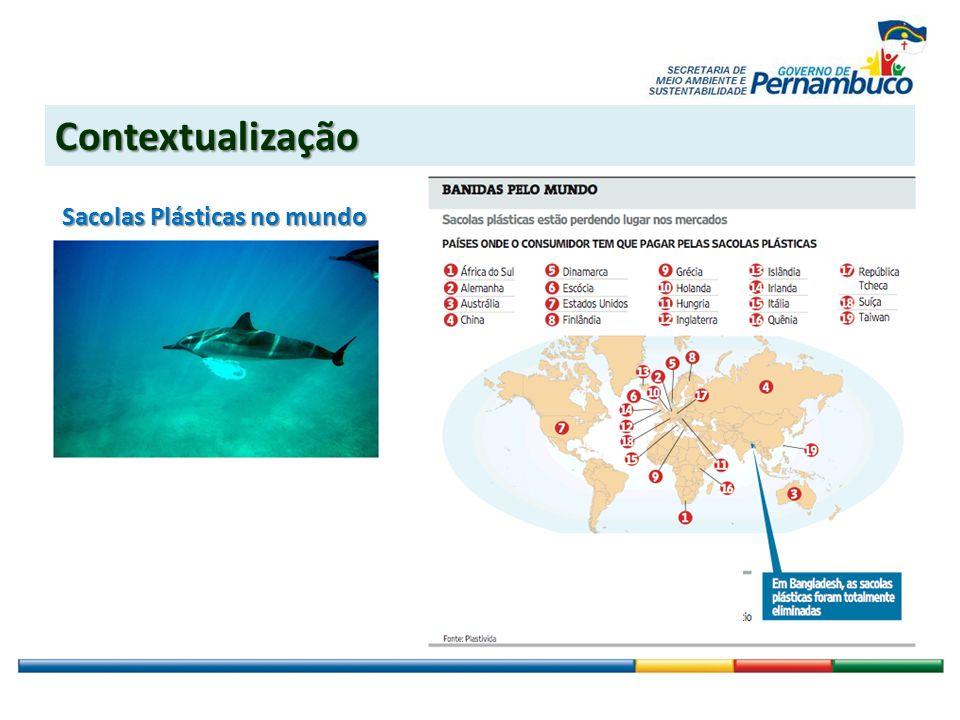 Contextualização Sacolas Plásticas no Brasil Redução de 3,9 bilhões de unidades por restrições legais por programas das redes varejistas 60% da população aprova a proibição MMA/Wal-Mart 12/10 Dados: Programa de Qualidade e Consumo Responsável de Sacolas Plásticas.