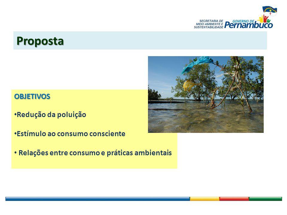 Obrigado Leslie Tavares Superintendente Técnico Mariana Melo Gestora de Resíduos Sólidos e Ecologia Urbana Tel: 81 3183-5502 E-mail: leslie.tavares@semas.pe.gov.brleslie.tavares@semas.pe.gov.br leslie@bol.com.br mariana.melo@semas.pe.gov.br marirecife@gmail.com