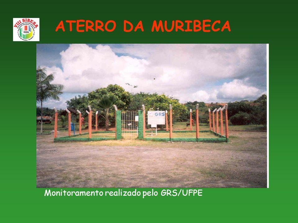 Monitoramento realizado pelo GRS/UFPE ATERRO DA MURIBECA