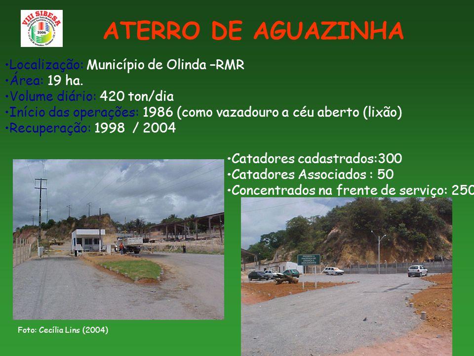 Foto: Cecília Lins (2004) ATERRO DE AGUAZINHA Localização: Município de Olinda –RMR Área: 19 ha.