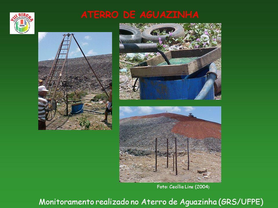 ATERRO DE AGUAZINHA Monitoramento realizado no Aterro de Aguazinha (GRS/UFPE) Foto: Cecília Lins (2004 )