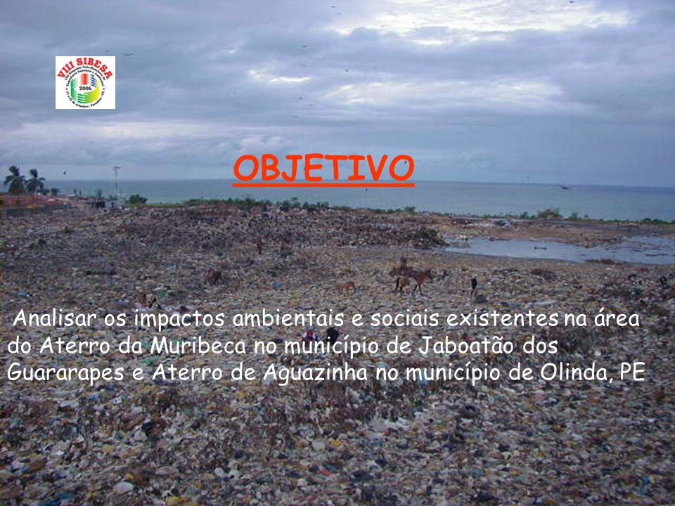 OBJETIVO Analisar os impactos ambientais e sociais existentes na área do Aterro da Muribeca no município de Jaboatão dos Guararapes e Aterro de Aguazinha no município de Olinda, PE