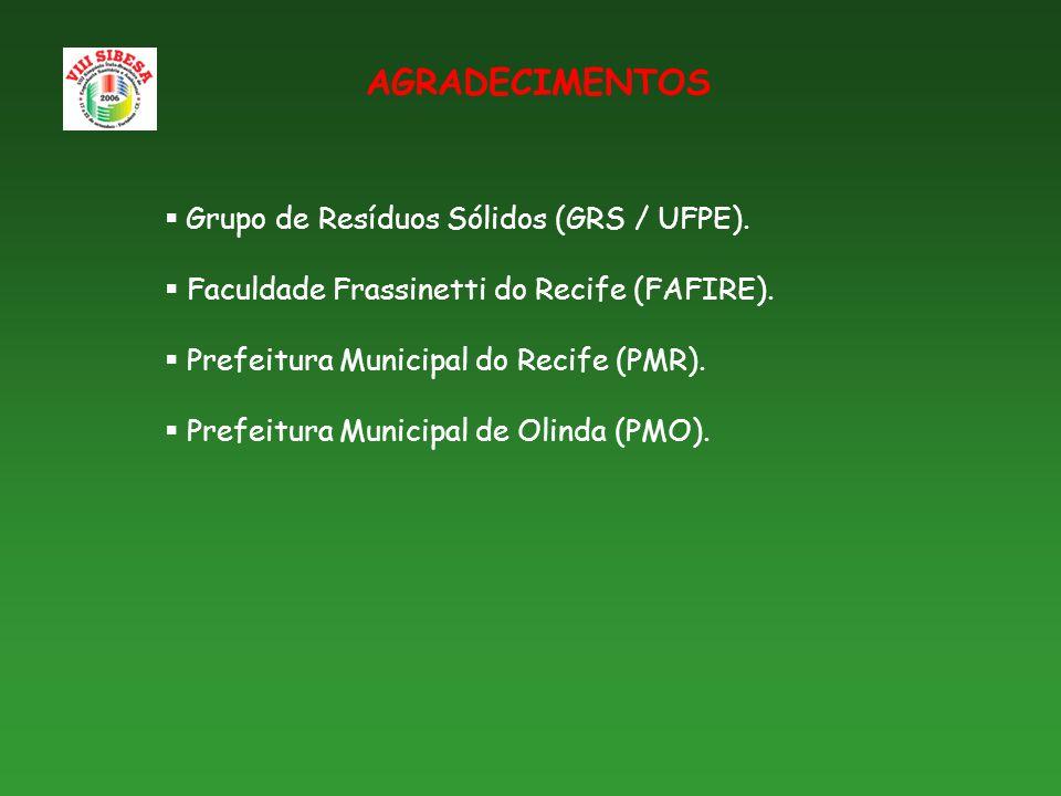 AGRADECIMENTOS  Grupo de Resíduos Sólidos (GRS / UFPE).
