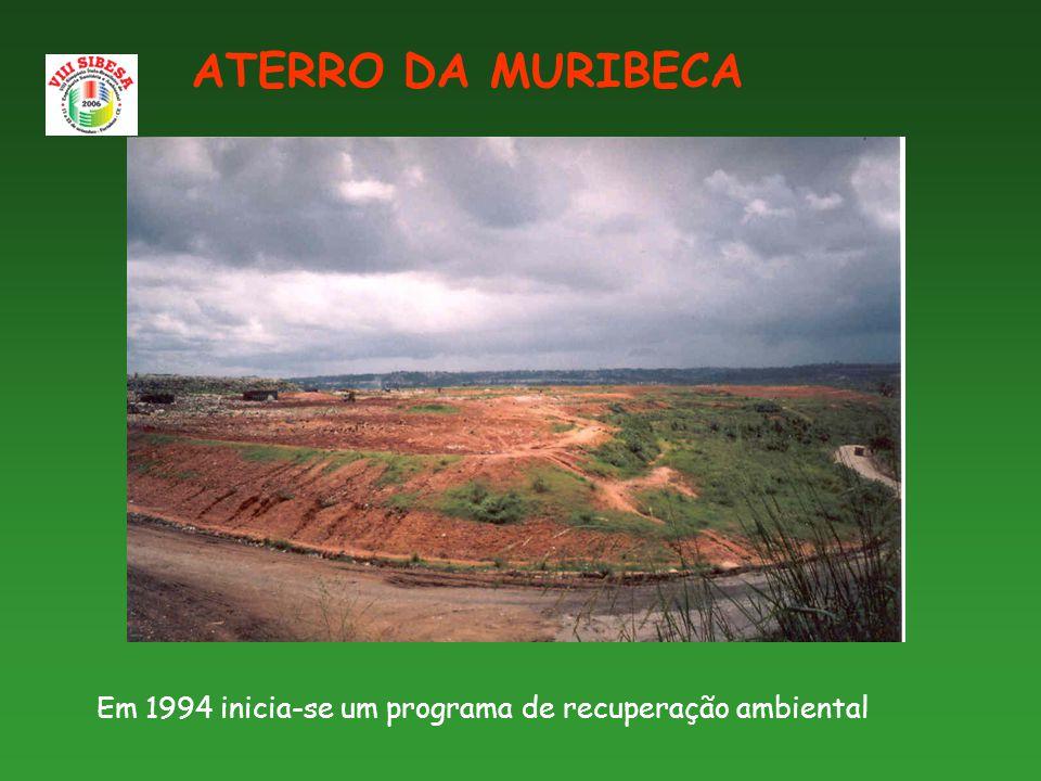Em 1994 inicia-se um programa de recuperação ambiental ATERRO DA MURIBECA