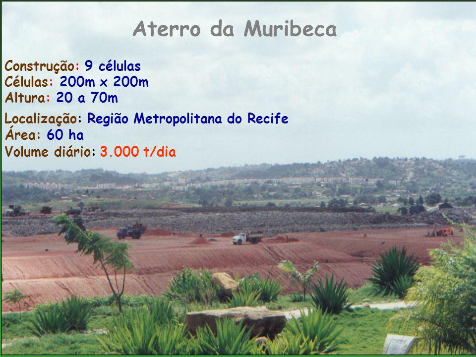 Programa de Recuperação Construção: 9 células Células: 200m x 200m Altura: 20 a 70m Aterro da Muribeca Localização: Região Metropolitana do Recife Área: 60 ha Volume diário: 3.000 t/dia
