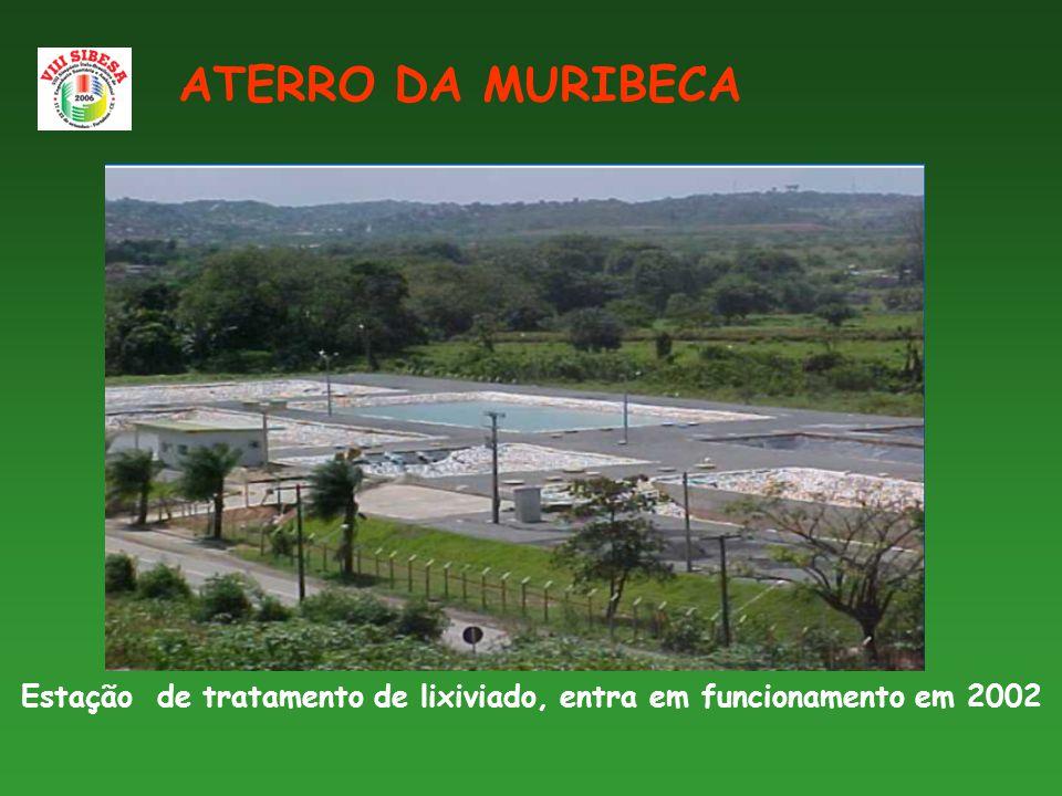 Estação de tratamento de lixiviado, entra em funcionamento em 2002 ATERRO DA MURIBECA