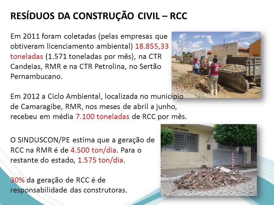 RESÍDUOS DA CONSTRUÇÃO CIVIL – RCC Em 2011 foram coletadas (pelas empresas que obtiveram licenciamento ambiental) 18.855,33 toneladas (1.571 toneladas por mês), na CTR Candeias, RMR e na CTR Petrolina, no Sertão Pernambucano.