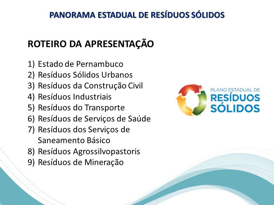ROTEIRO DA APRESENTAÇÃO 1)Estado de Pernambuco 2)Resíduos Sólidos Urbanos 3)Resíduos da Construção Civil 4)Resíduos Industriais 5)Resíduos do Transporte 6)Resíduos de Serviços de Saúde 7)Resíduos dos Serviços de Saneamento Básico 8)Resíduos Agrossilvopastoris 9)Resíduos de Mineração PANORAMA ESTADUAL DE RESÍDUOS SÓLIDOS
