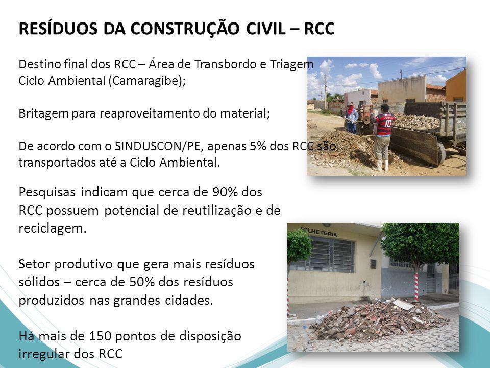 RESÍDUOS DA CONSTRUÇÃO CIVIL – RCC Destino final dos RCC – Área de Transbordo e Triagem Ciclo Ambiental (Camaragibe); Britagem para reaproveitamento do material; De acordo com o SINDUSCON/PE, apenas 5% dos RCC são transportados até a Ciclo Ambiental.