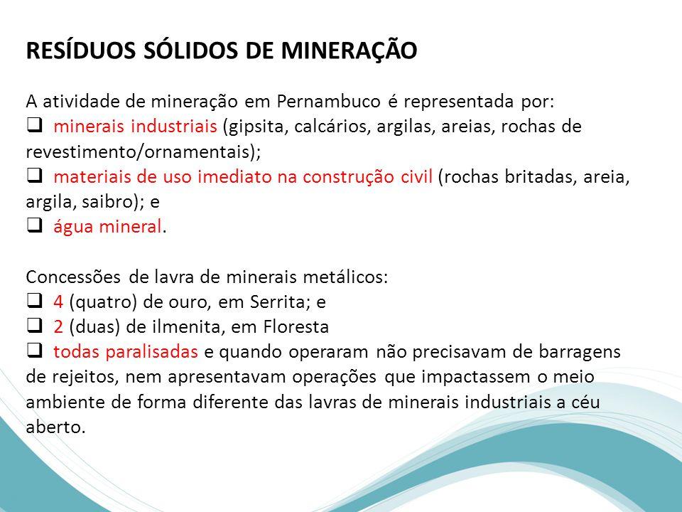 RESÍDUOS SÓLIDOS DE MINERAÇÃO A atividade de mineração em Pernambuco é representada por:  minerais industriais (gipsita, calcários, argilas, areias, rochas de revestimento/ornamentais);  materiais de uso imediato na construção civil (rochas britadas, areia, argila, saibro); e  água mineral.