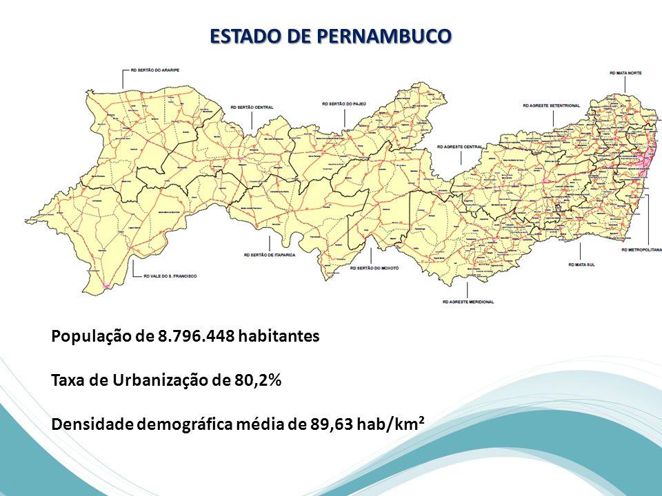 ESTADO DE PERNAMBUCO População de 8.796.448 habitantes Taxa de Urbanização de 80,2% Densidade demográfica média de 89,63 hab/km²