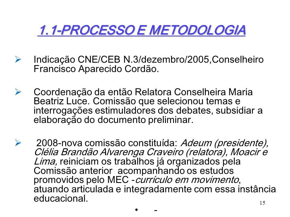 1.1-PROCESSO E METODOLOGIA  Indicação CNE/CEB N.3/dezembro/2005,Conselheiro Francisco Aparecido Cordão.  Coordenação da então Relatora Conselheira M