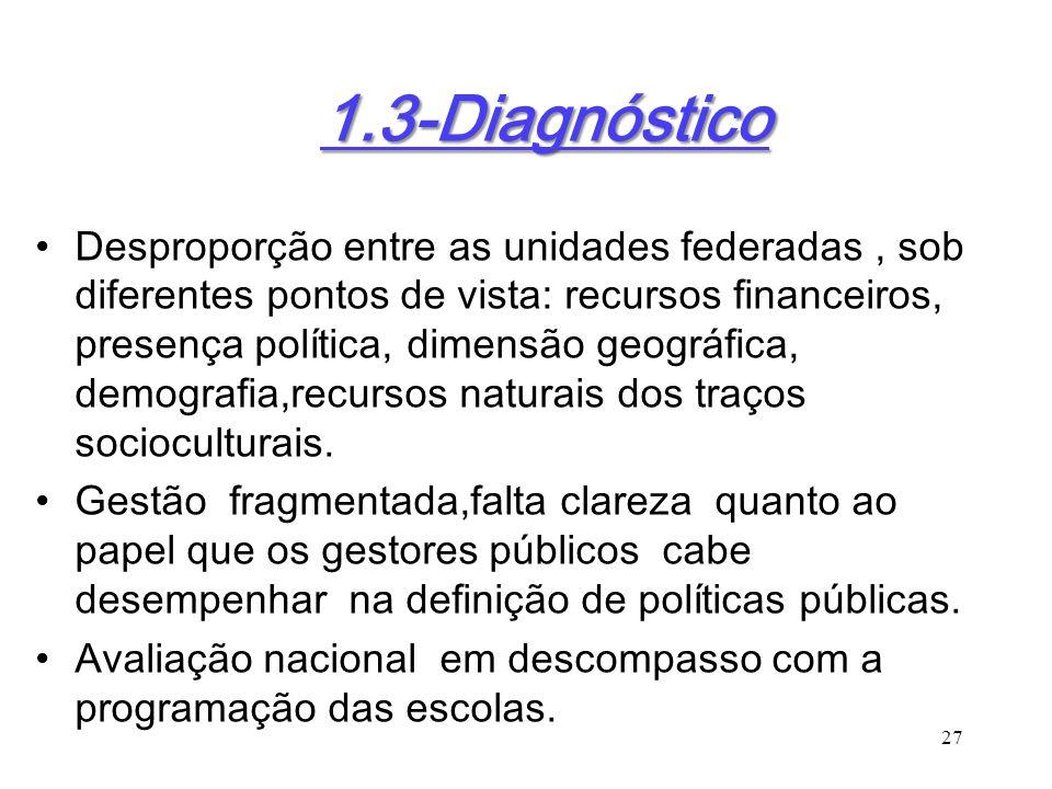 1.3-Diagnóstico Desproporção entre as unidades federadas, sob diferentes pontos de vista: recursos financeiros, presença política, dimensão geográfica