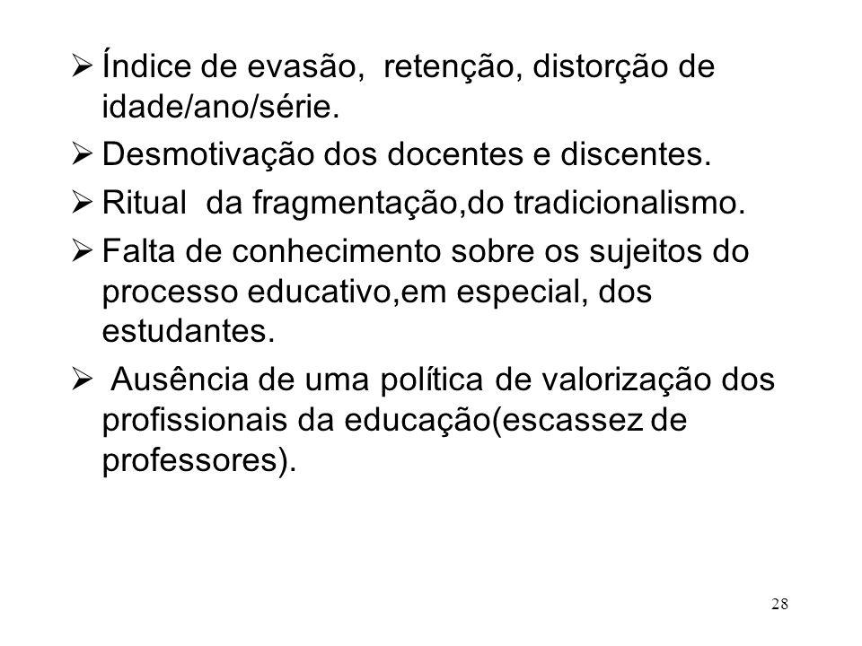  Índice de evasão, retenção, distorção de idade/ano/série.  Desmotivação dos docentes e discentes.  Ritual da fragmentação,do tradicionalismo.  Fa