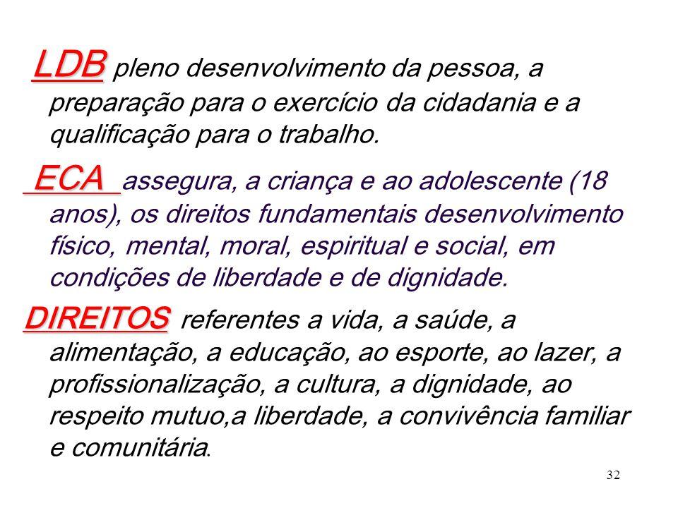 LDB LDB pleno desenvolvimento da pessoa, a preparação para o exercício da cidadania e a qualificação para o trabalho. ECA ECA assegura, a criança e ao