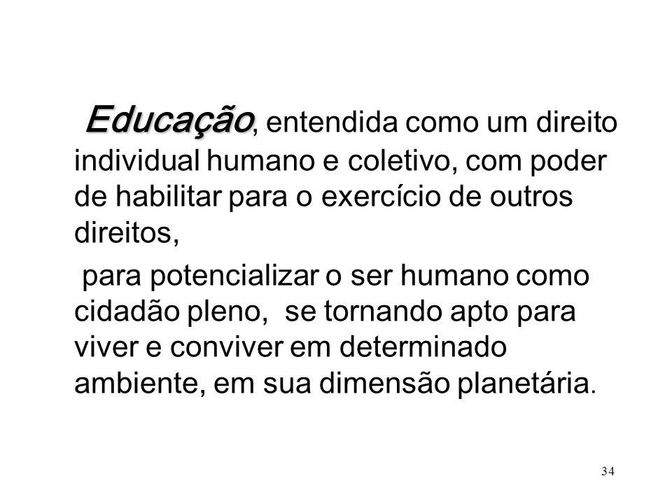 Educação Educação, entendida como um direito individual humano e coletivo, com poder de habilitar para o exercício de outros direitos, para potenciali