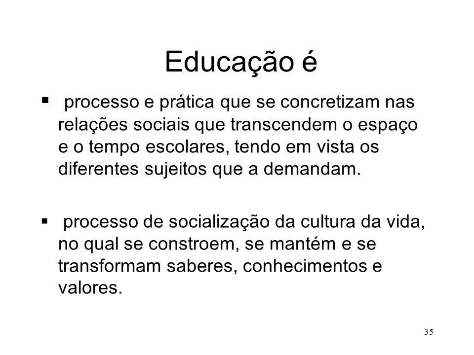 Educação é  processo e prática que se concretizam nas relações sociais que transcendem o espaço e o tempo escolares, tendo em vista os diferentes suj