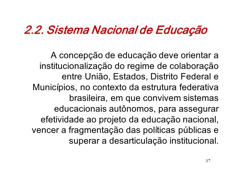 2.2. Sistema Nacional de Educação A concepção de educação deve orientar a institucionalização do regime de colaboração entre União, Estados, Distrito