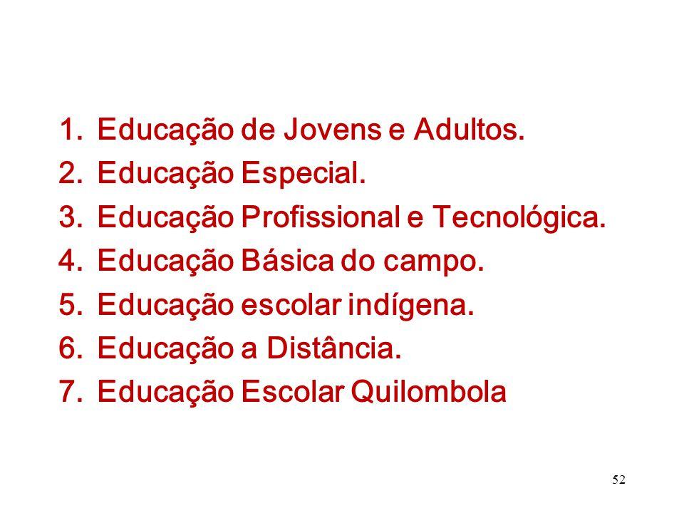 1.Educação de Jovens e Adultos. 2.Educação Especial. 3.Educação Profissional e Tecnológica. 4.Educação Básica do campo. 5.Educação escolar indígena. 6