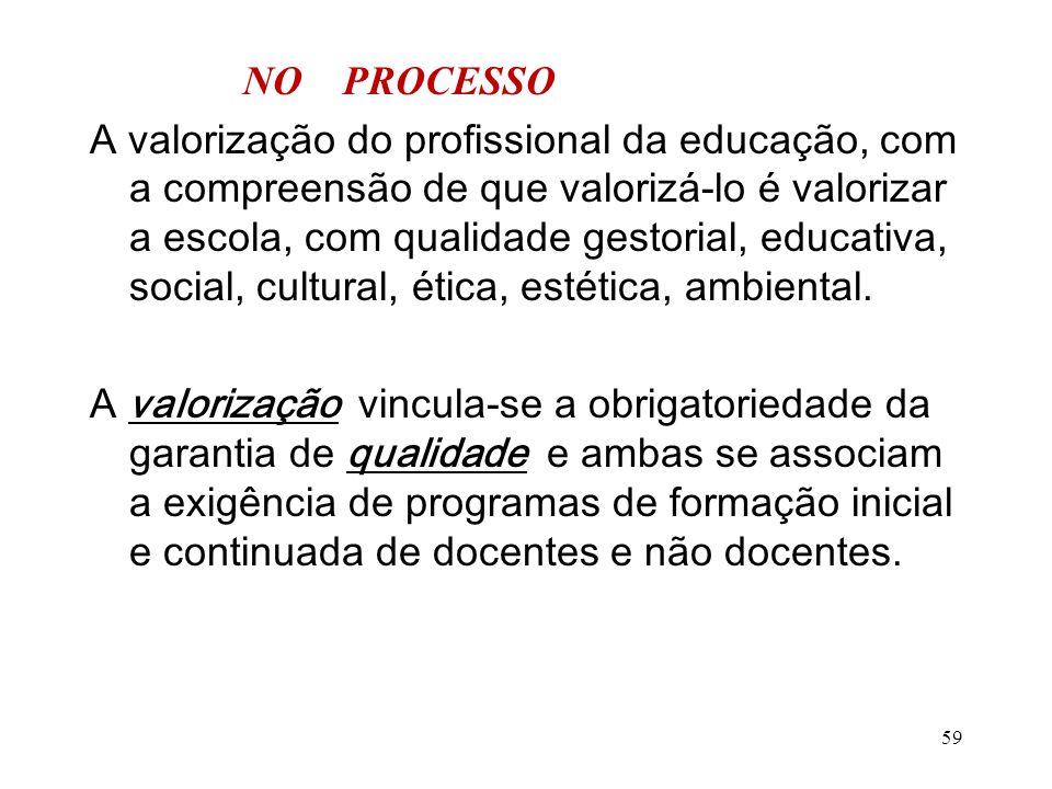 NO PROCESSO A valorização do profissional da educação, com a compreensão de que valorizá-lo é valorizar a escola, com qualidade gestorial, educativa,